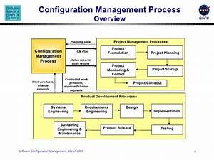 configuration management plan template change management With itil configuration management process document