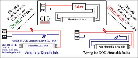 Vintage Hardware Lighting Foot Led Replacements For