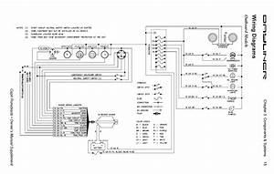 1986 Bayliner Capri Instrument Wiring Diagram
