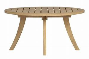 arbor round coffee table for outdoors With arbor coffee table
