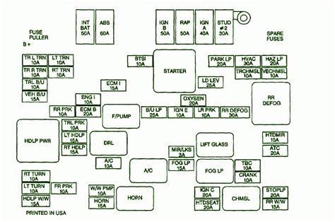 Chevy Silverado Fuse Box Wiring Diagram