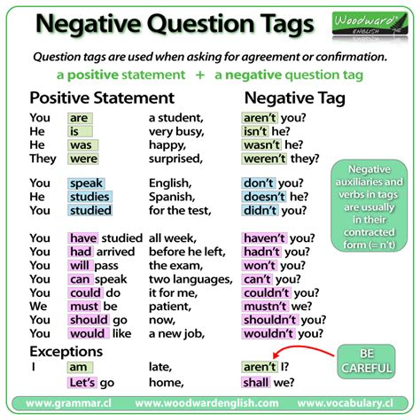Question Tags  English Grammar Rules