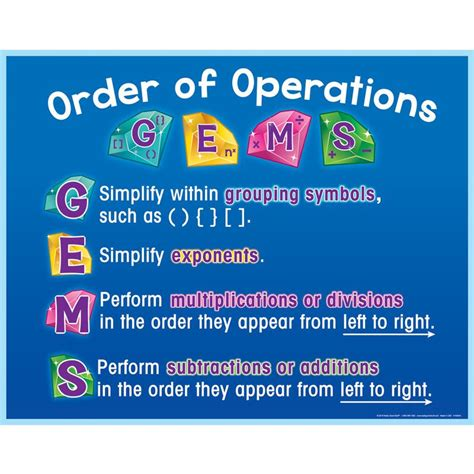 Gems Order Of Operations Poster