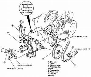 Jeep Cherokee 4 0 Engine Diagram Oil Pressure
