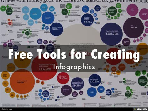 Free Tools For Creating Infographics |authorstream Time Table Software For Kendriya Vidyalaya Royal Wedding Schedule South Africa Russia World Cup 2018 India And Date Rtmnu Summer Civil Engineering Study Sheet Muhs Exam Bhms Of Ramadan Islamabad California