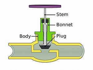 Double Valve Diagram