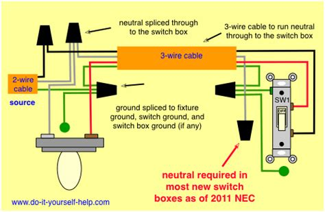 Electrical Wire Switch Loop Controlling Outlets