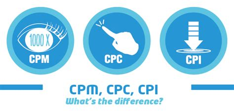 What Does Cpc Stand For In Marketing by App Advertising And Marketing Tips From Appflood