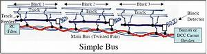 General Considerations For Running Buses Under Your Layout