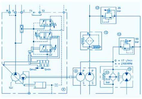 true   hydraulic circuit diagrams