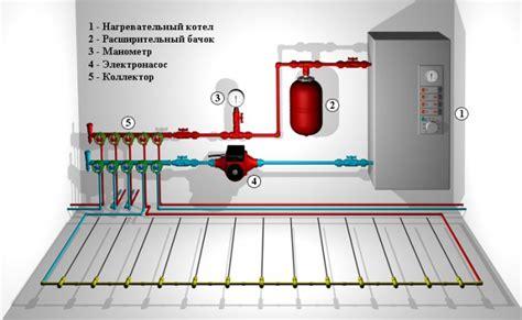 Экономичный энергосберегающий электрокотел для частного дома топ10 моделей с описанием технических характеристик и отличительных.