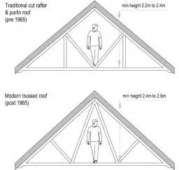2 Bedroom House St Albans by Loft Conversion Guide In Depth Information On How To