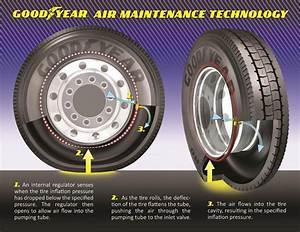 Wksu News  Goodyear Will Soon Test New Technology To Keep