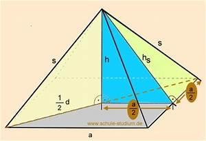 Pyramide Berechnen Formel : pyramiden in gizeh seite 107 allmystery ~ Themetempest.com Abrechnung