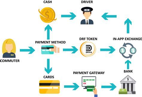 What is a bitcoin payment gateway? Payment-Processing-Flow-1024×702   Territorio Bitcoin
