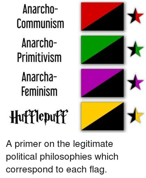 Anarcho Communism Memes - anarcho primitivism meme related keywords anarcho primitivism meme long tail keywords keywordsking