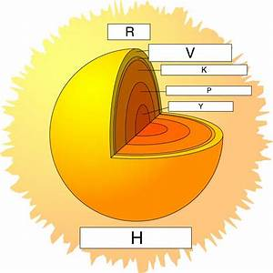 31 Label The Layers Of The Sun