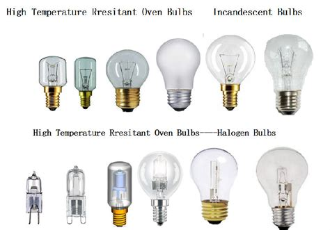 p eee   high quality bulb china factory