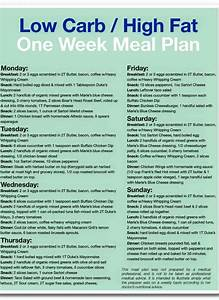 Diet Diet Meal Plans Weekly Plans Weekly Healthy Meal Plan Low Carb Living Meals Low Carb
