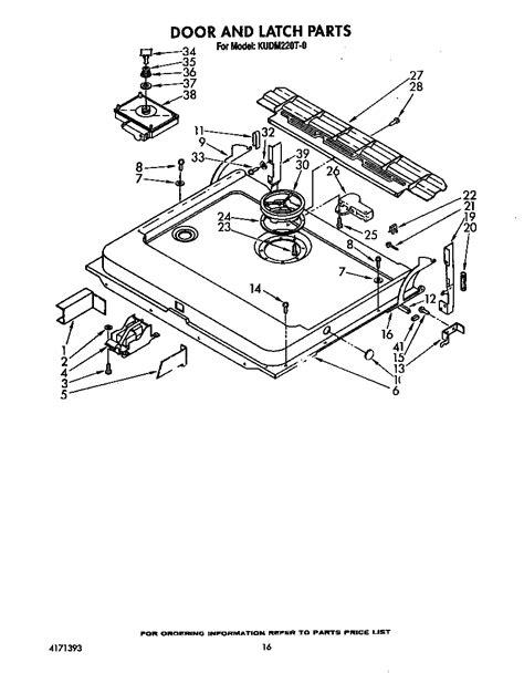 hotpoint dishwasher parts diagram hanenhuusholli