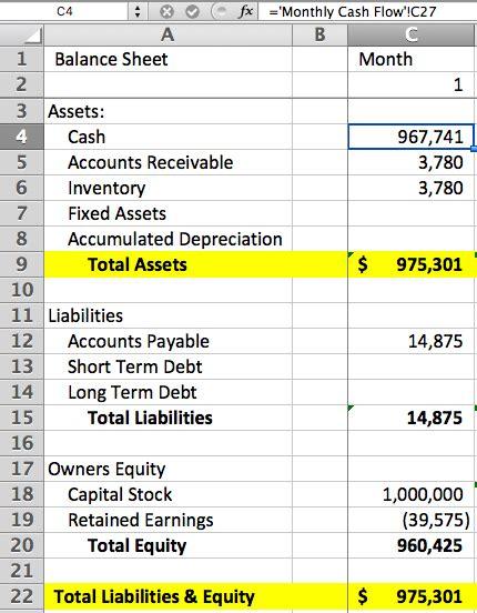 startup financial modeling part 4 the balance sheet