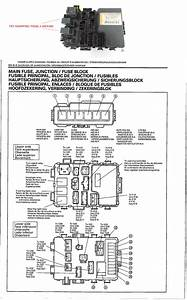 2001 Suzuki Esteem Fuse Box Location