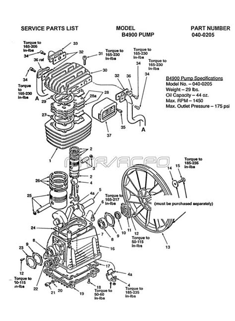 sanborn  parts master tool repair