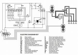 8436 Wiring Diagram Fisher