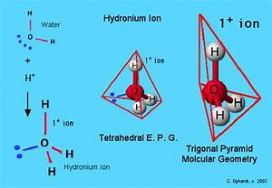 Ionic Bond Diagram Water