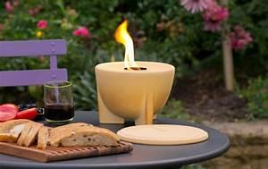 Denk Schmelzfeuer Outdoor : schmelzfeuer outdoor ceranatur denk keramik ~ Markanthonyermac.com Haus und Dekorationen