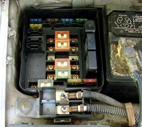 Electrical Fuse Box In Car car electrical