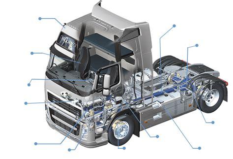semi volvo truck parts al tawasul truck spare parts co auto parts africa