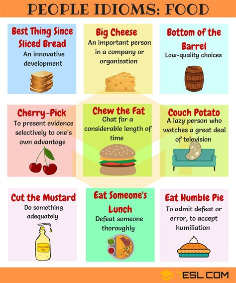 food idioms  food idioms  sayings  examples