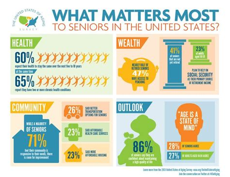 17 Best Images About Older Americans Month On Pinterest