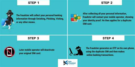 This criminal activity allows crooks to remotely access victims' bank acoounts throught their. What Is SIM Swap Fraud?
