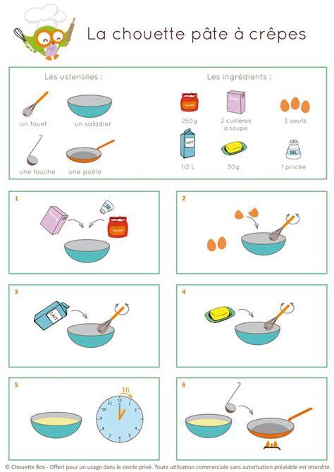 jeux de cuisine crepe les 25 meilleures idées de la catégorie dessin crepes sur jeux de crepe bts cuisine