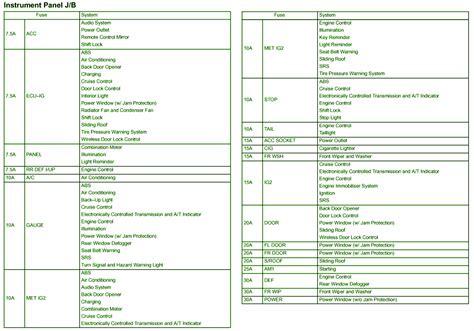 2007 Scion Tc Dash Fuse Box by 2006 Toyota Scion Tc Dash Fuse Box Diagram Auto
