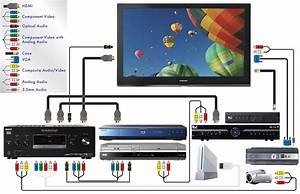 Wireless Home Theater Connection Diagram