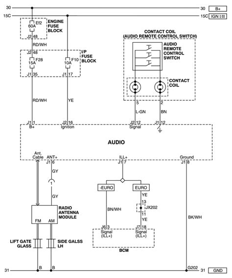 2008 Impala Wiring Diagram by 2008 Impala Wiring Diagram Wiring Diagram And Schematic