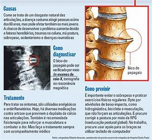 Desvios do eixo da coluna vertebral - fisioweb wgate