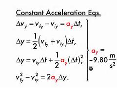 acceleration a y   -9 80 m s 2   Again  that obligatory negative sign  Acceleration Physics