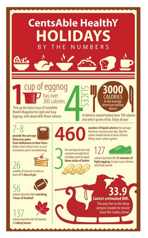 healthy holidays   numbers centsable health