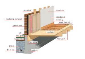 Best Way Seal Concrete Floor Photo