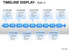 Free Flow Template Excel Gallery For Gt Timeline Template Powerpoint 2003