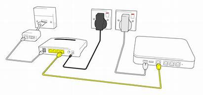 Diagram Modem Cable Airport Adsl Broadband Router