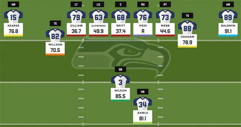 fantasy football depth charts seattle seahawks pff