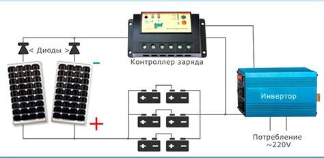 Powerbank с солнечной панелью своими руками youtube