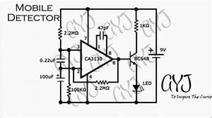 Cell Phone Detector  U2014 Majju
