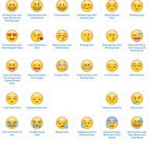 image gallery iphone emoji meanings