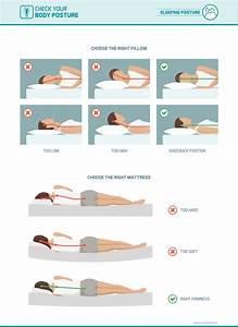 Bett Gegen Rückenschmerzen : wie das richtige bett r ckenschmerzen beim liegen vermeidet ~ Michelbontemps.com Haus und Dekorationen
